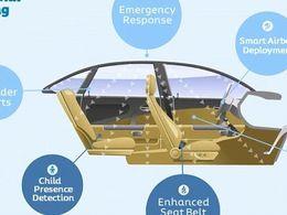 从欧盟NCAP到芯片拆解,看4D雷达进展