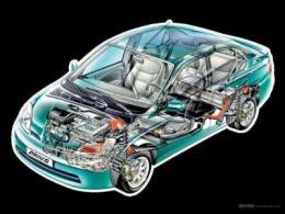 混合动力汽车双模式多级齿轮动力传动机构扭转振动产生的原因分析