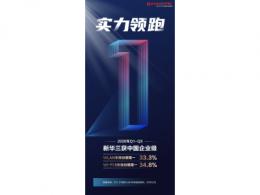 实力霸榜Wi-Fi 6,新华三稳居中国企业级WLAN市场第一