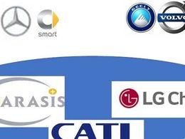 如何看待吉利和孚能的合资电池企业?