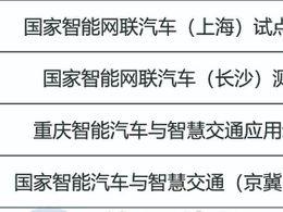 中国十大智能网联汽车测试和示范区排名