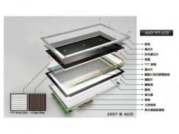 被中建八局起诉之后 益丰泰又遭韩厂解除TFT-LCD面板设备供应合同