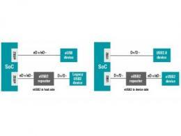解读嵌入式USB2 (eUSB2)标准