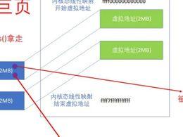 宋宝华: ARM64 Linux内核页表的块映射