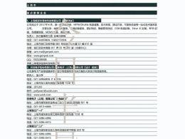 超50家,上海半导体封测企业汇总!