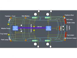 电源分配控制解决方案