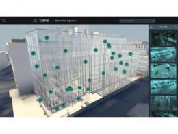 据预测,数字双科技公司Cityzenith将在未来5年内增长10倍,进入世界舞台