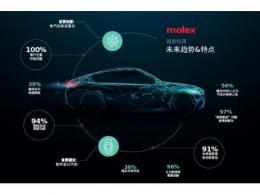 "Molex莫仕就""未来汽车""发布全球汽车调研结果"