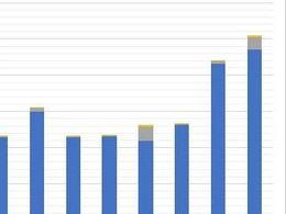 12月的上险数据和2020年情况概览