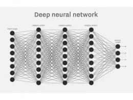 AI的人工神经网络