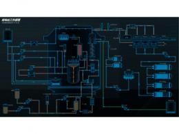 工业绿色可视化——核电站工艺流程组态仿真
