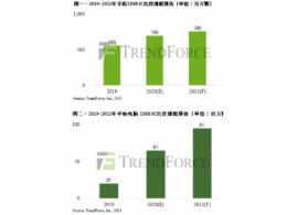 2021年TDDI IC需求强劲,手机用年成长约8.6%,平板电脑则高达46.2%