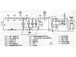 格兰仕微波炉电路