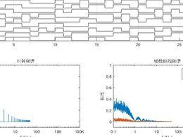 为什么时钟信号比数据信号更容易引起辐射超标