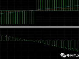 一种优化单相CCM TP PFC在AC电压过零点电流振荡的方法