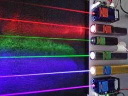 读懂常见的激光器件原理以及发展