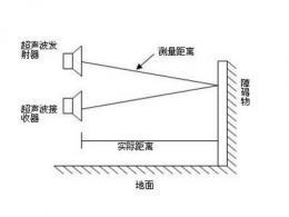 超声波测距离传感器