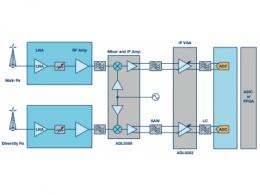 接收器IC混合式混频器、频率合成器和IF放大器