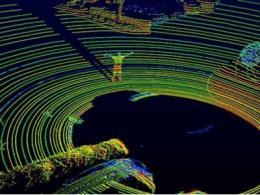 LiDAR技术为测距带来什么好处?