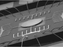 MEMS分类:10类主流MEMS器件原理解析