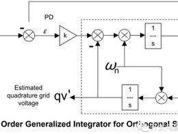 基于SOGI原理的单相锁频环的原理和仿真