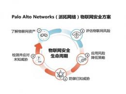 Palo Alto Networks(派拓网络)推出医疗物联网安全方案——解决医疗设备安全挑战
