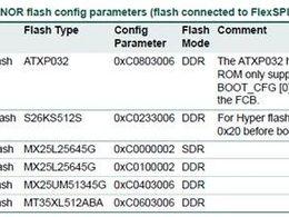 如何让超级下载算法适用市面上类型各异的Flash?