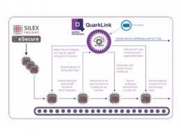 Silex Insight与Crypto Quantique达成战略合作  提供端到端的物联网安全
