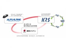 阿尔卑斯阿尔派、丘寿流通系统、损保日本3家公司 就解决食品物流中托盘丢失的课题启动共创项目