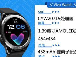 E拆解:今天来看Vivo Watch,特别的外型有什么不特别的吗?