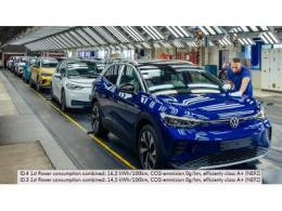 大众ID.5电动轿跑SUV预计今年下半年上市