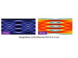 新思科技DesignWare 112G Ethernet PHY IP经验证可用于5nm制程高性能计算SOC,具有更
