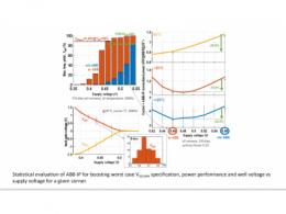 CEA-Leti&Dolphin设计报告FD-SOI突破,使工作频率提高450%,功耗降低30%