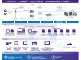 掌控5G网络:VIAVI发布2021版O-RAN标准测试套件更新
