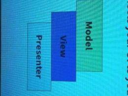 屏幕背光的PWM控制