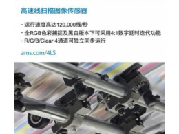 艾迈斯半导体推出的全新系列线扫描图像传感器