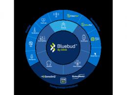 CEVA的 全新Bluebud™无线音频平台基于DSP实现标准化的 蓝牙音频IP用于TSW耳塞、智能手表和可穿戴设备