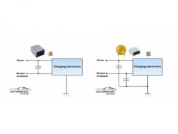 电动汽车充电器: 安规电容器的新要求