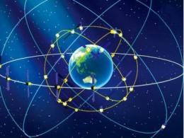 GPS定位基本原理详解