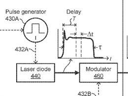 剖析市值最高激光雷达公司Luminar那近乎疯狂的设计