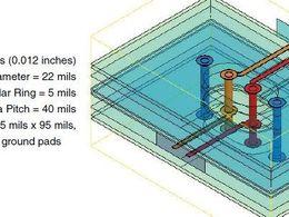 Xilinx 7系列FPGA PCB设计指导(五)
