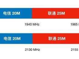 电信联通5G迎利好!工信部发布2100MHz频段5G基站射频技术试行要求