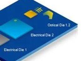 芯片 | POET推出LightBar-C产品 瞄准CPO和光学传感应用