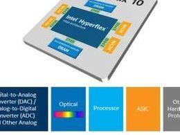 轻松降低PCB布线复杂度,这个多管芯集成技术大幅提升新品上市速度