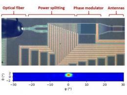 CEA-Leti发表两项新技术 固态光达普及跨出重要一步