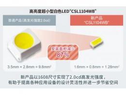 "ROHM开发出1608尺寸超小型高亮度白色贴片LED""CSL1104WB"""