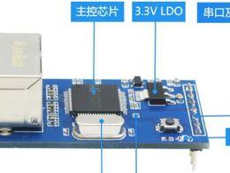 STM32CubeMX |  | 使用小熊派串口驱动峰汇ETH-01以太网模块上传数据到OneNet