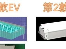 岚图电池选择 软包和圆柱