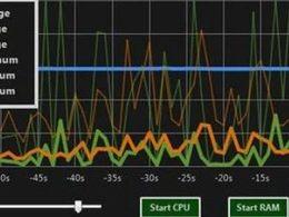 嵌入式里如何给内存做压力测试?不妨试试memtester