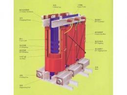 干式变压器原理与结构 干式变压器原理接线图